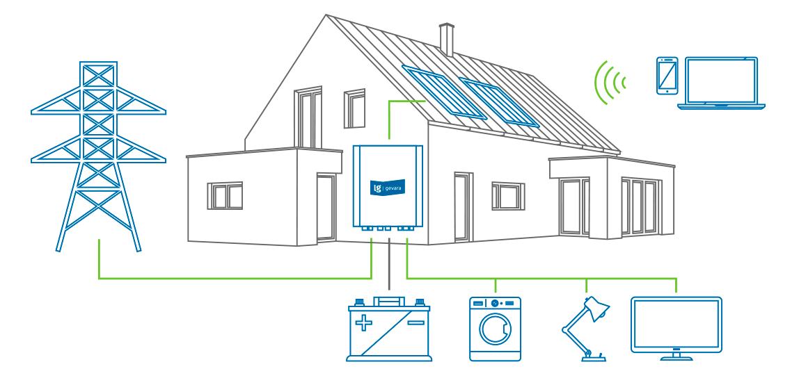 Fotovoltaika fotovoltaické fotovoltaika